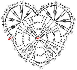 Chart for crocheting heart