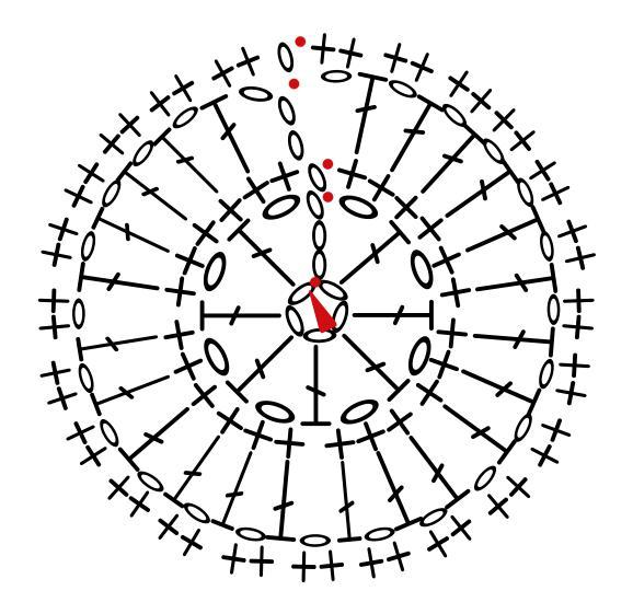 Crochet Scarf Circle Chart Knit Crochet Blog